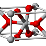 E171: dioxyde de titane